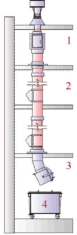 Схема системы мусороудаления