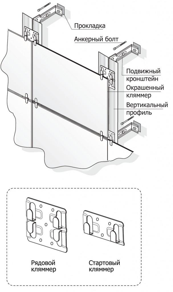 fasad_keramogranit_1