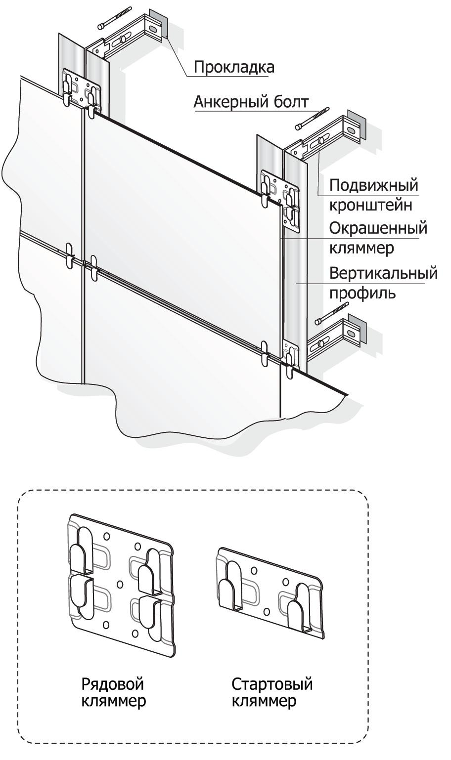 Схема монтажа навесных фасадов из к