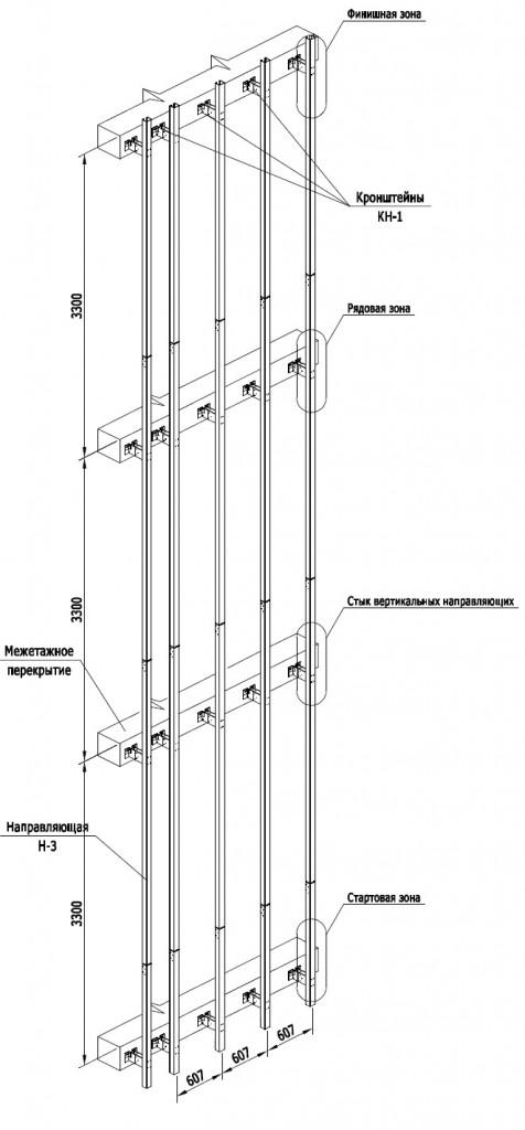 """Монтажная схема подоблицовочной  конструкции навесной фасадной системы """"Вектор-3"""" в межэтажные перекрытия"""