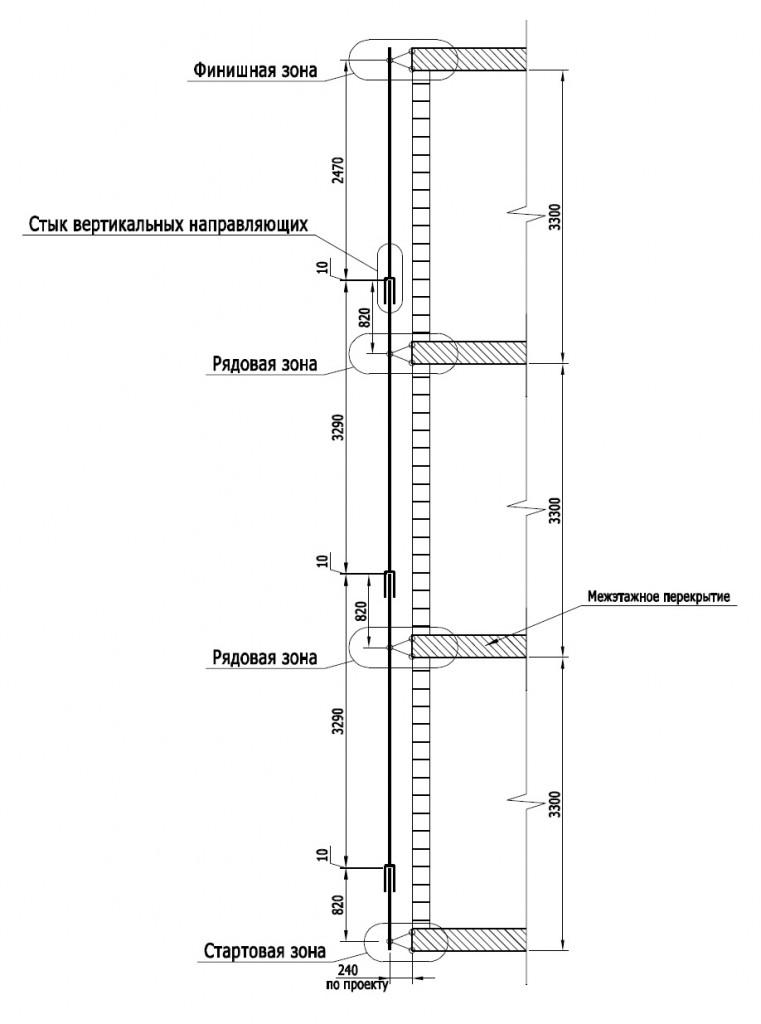 """Принципиальная схема подоблицовочной  конструкции навесной фасадной системы """"Вектор-3"""" в межэтажные перекрытия"""